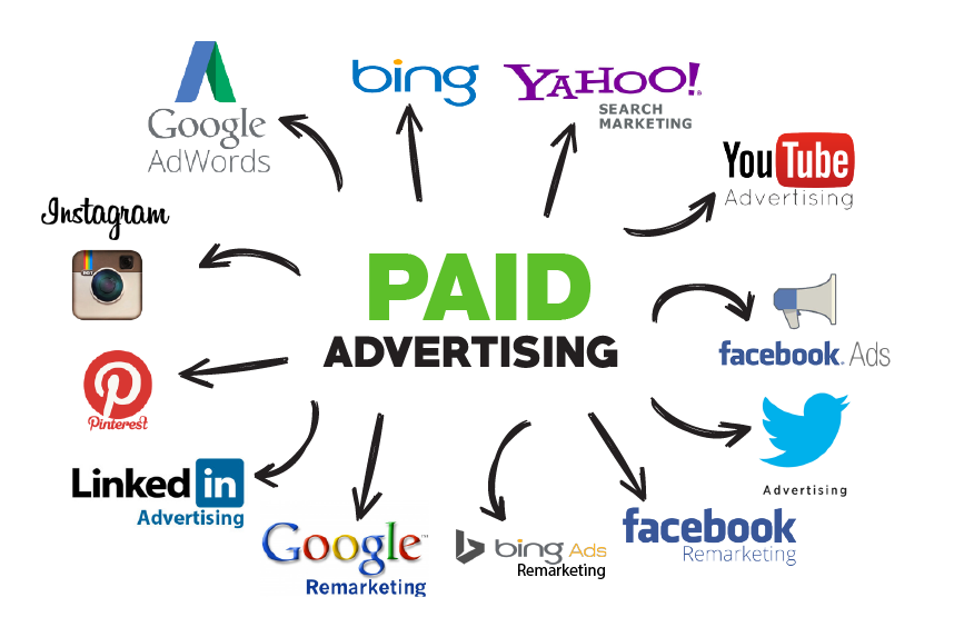 online-advertising-services